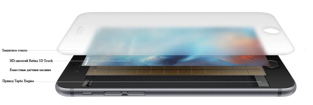 3D Touch Apple iPhone 6s