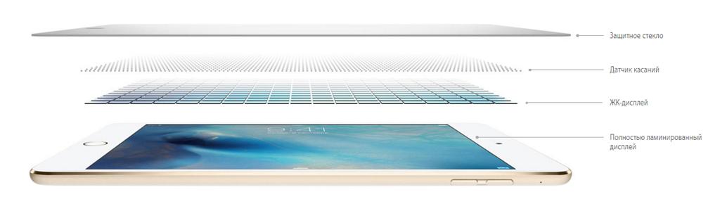 Потрясающий дисплей iPad Mini 4