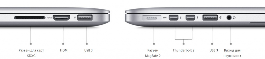 Порты и разъемы MacBook Pro Retina
