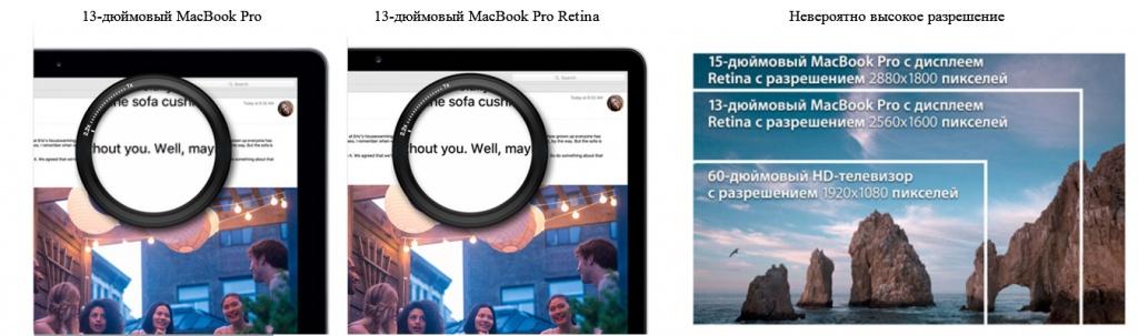 Потрясающий Retina дисплей MacBook Pro